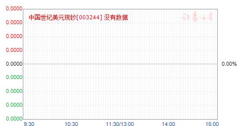 中国世纪美元现钞(003244)净值走势
