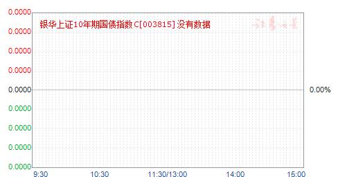 银华上证10年期国债指数C(003815)净值走势