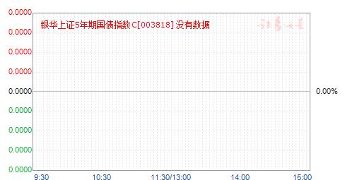 银华上证5年期国债指数C(003818)净值走势