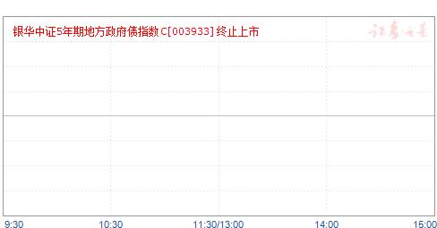 银华中证5年期地方政府债指数C(003933)净值走势