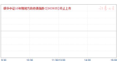 银华中证10年期地方政府债指数C(003935)净值走势