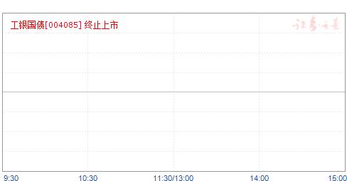 工银国债(7-10年)指数A(004085)净值走势