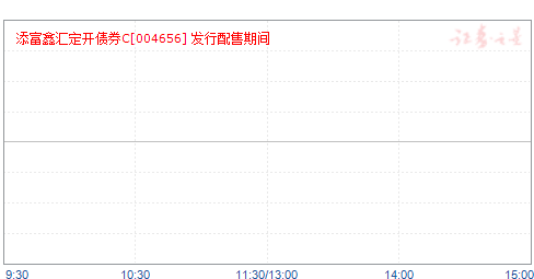 添富鑫汇定开债券C(004656)净值走势