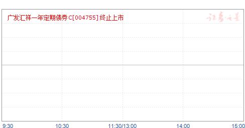 广发汇祥一年定期债券C(004755)净值走势