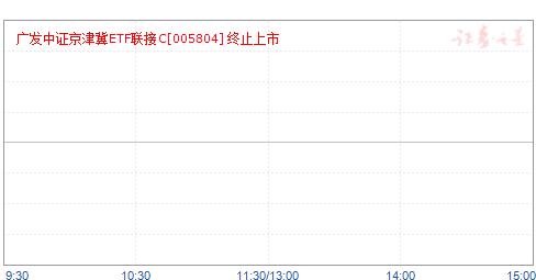 广发中证京津冀ETF联接C(005804)净值走势