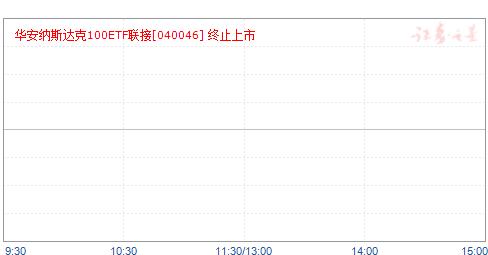 华安纳指100人民币(040046)净值走势