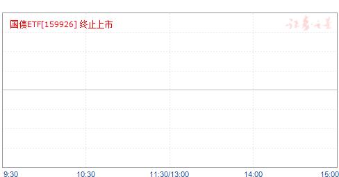国债ETF(159926)净值走势