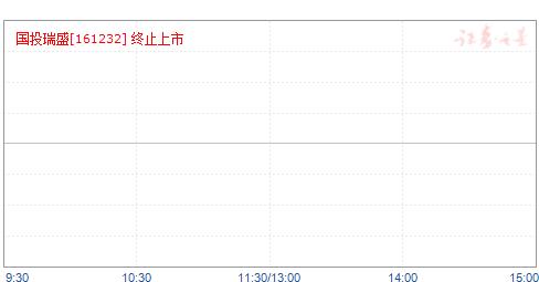 国投瑞盛(161232)净值走势