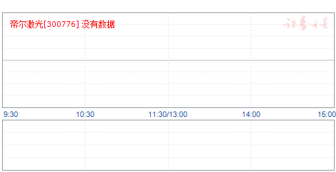 次新股帝尔激光7月5「全佳财经」日盘中涨停