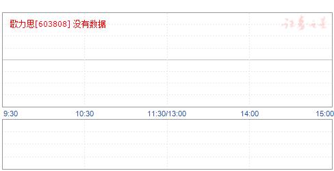 歌力思2「吉林财经大学和天津商业」.42亿加码IRO 品牌整合进入下半场